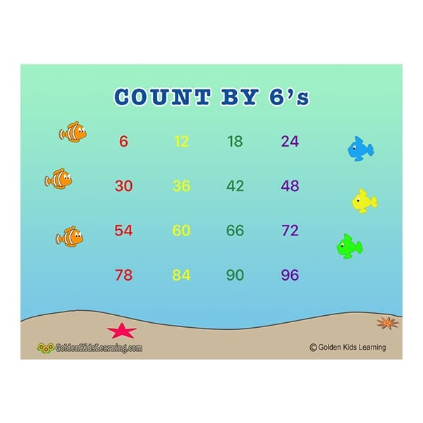 how to count by 6