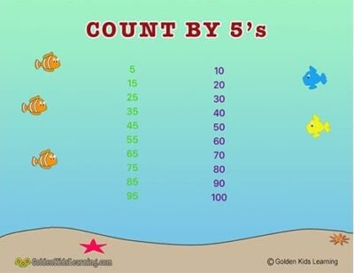 Skip counting by 5s Learning Chart