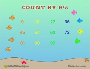 Skip counting by 9s Learning Chart
