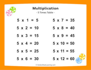 5 times table